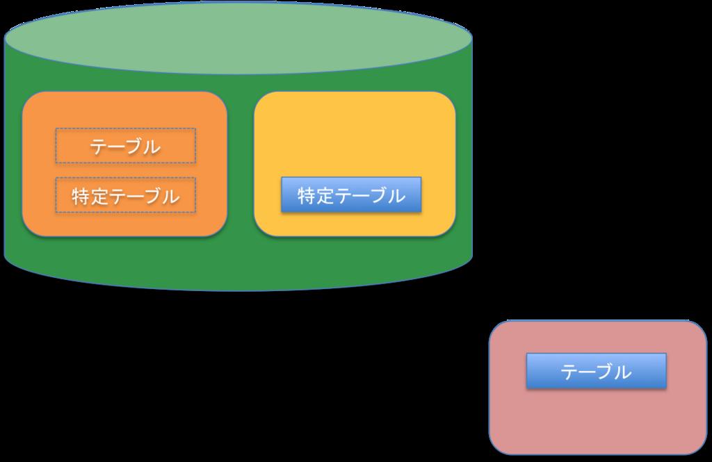 f:id:kazuyaengineer:20171227233715p:plain