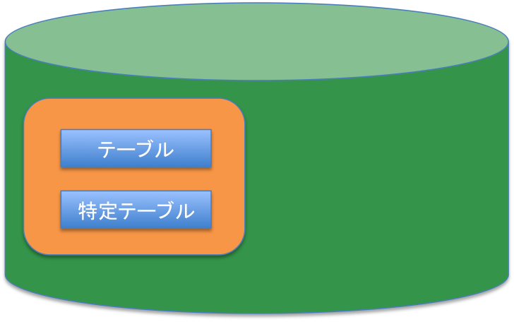f:id:kazuyaengineer:20171227234730p:plain