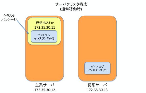 f:id:kazuyaengineer:20180113144453p:plain