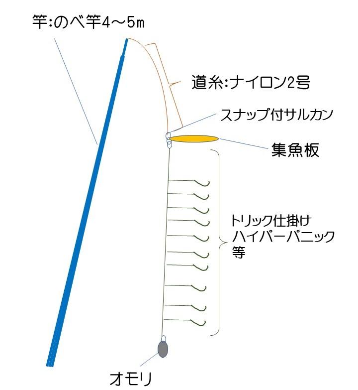 f:id:kazuyangon:20190402001503j:plain