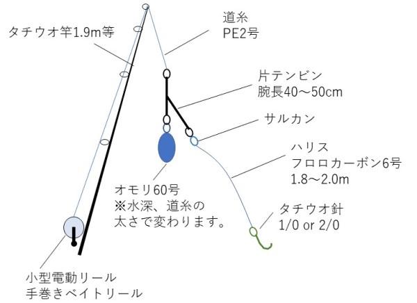 f:id:kazuyangon:20190413154206j:plain