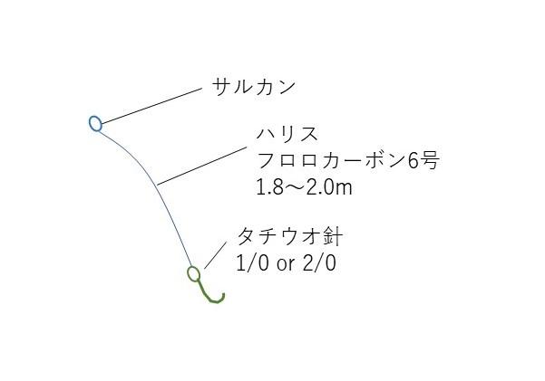 f:id:kazuyangon:20190413164115j:plain