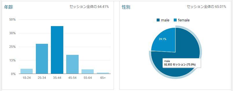 f:id:kazuyomugi:20180102213911j:plain