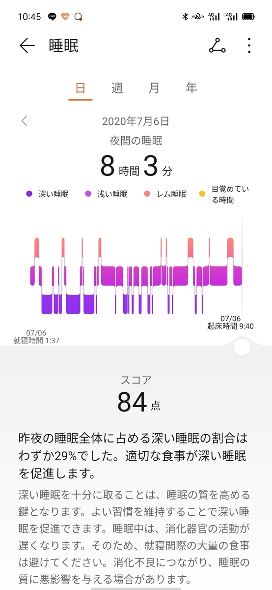f:id:kazuyomugi:20200706154231j:plain