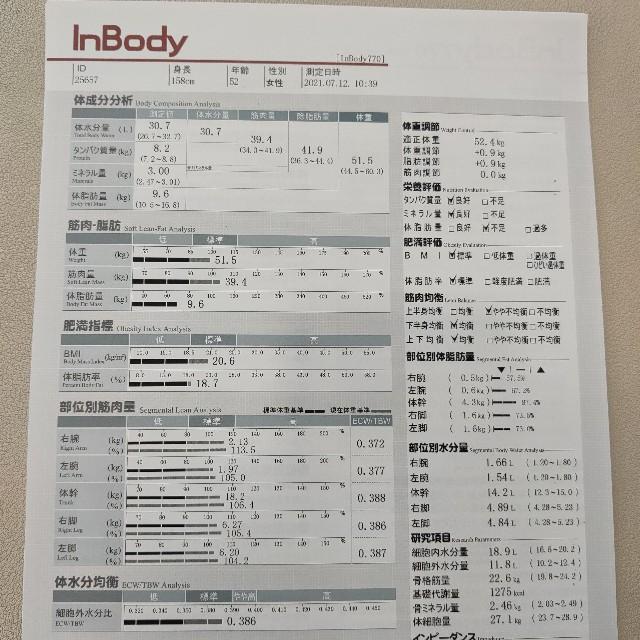 f:id:kazuyomugi:20210712113827j:image