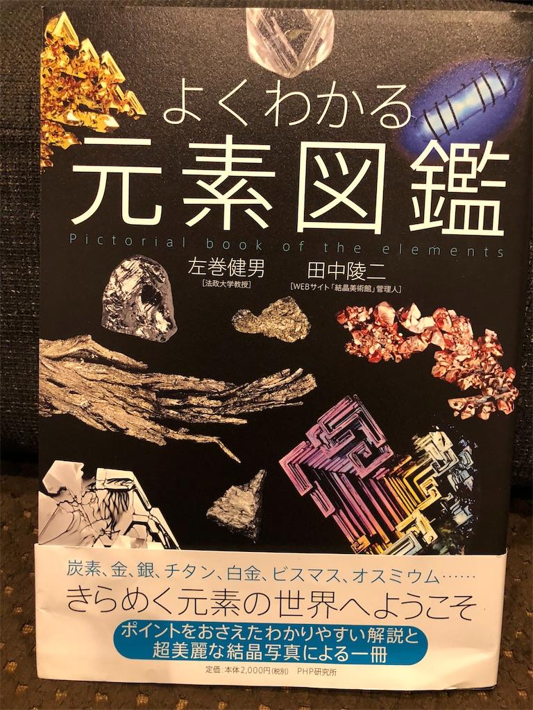 f:id:kazuyoshisan:20190419144934j:image