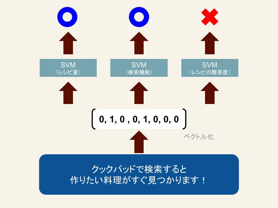 f:id:kazuyuki-hashimoto:20190315174630p:plain