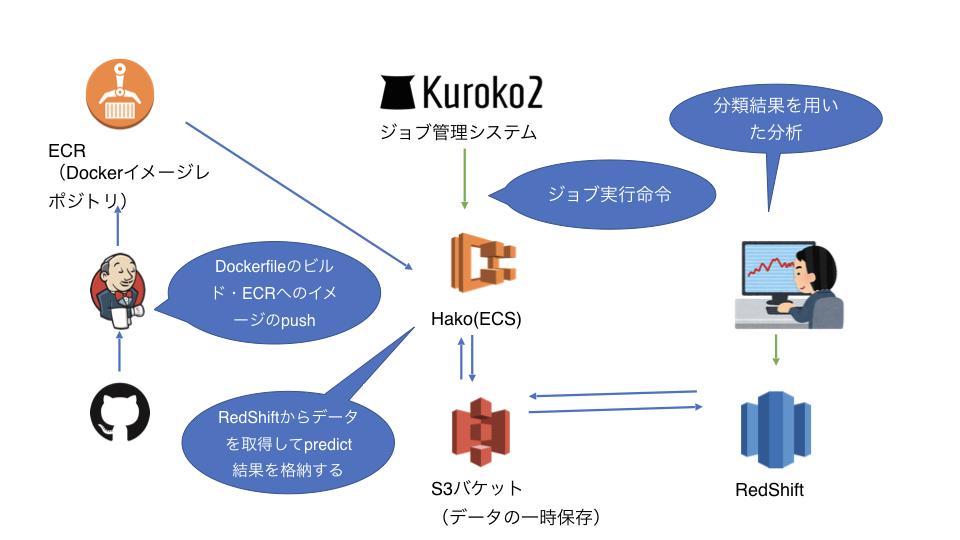 f:id:kazuyuki-hashimoto:20190315174653j:plain