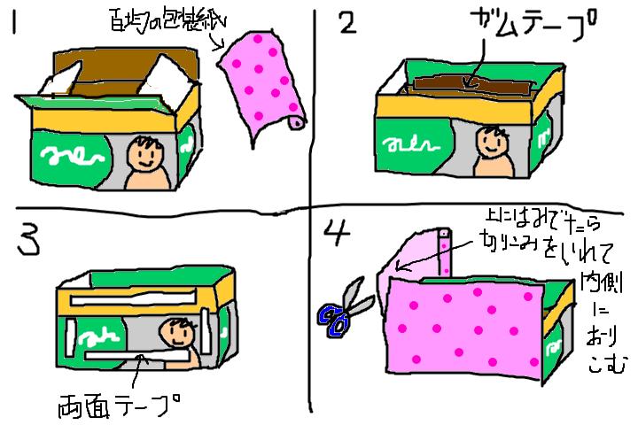 f:id:kazuyuki_t:20180211162844p:plain