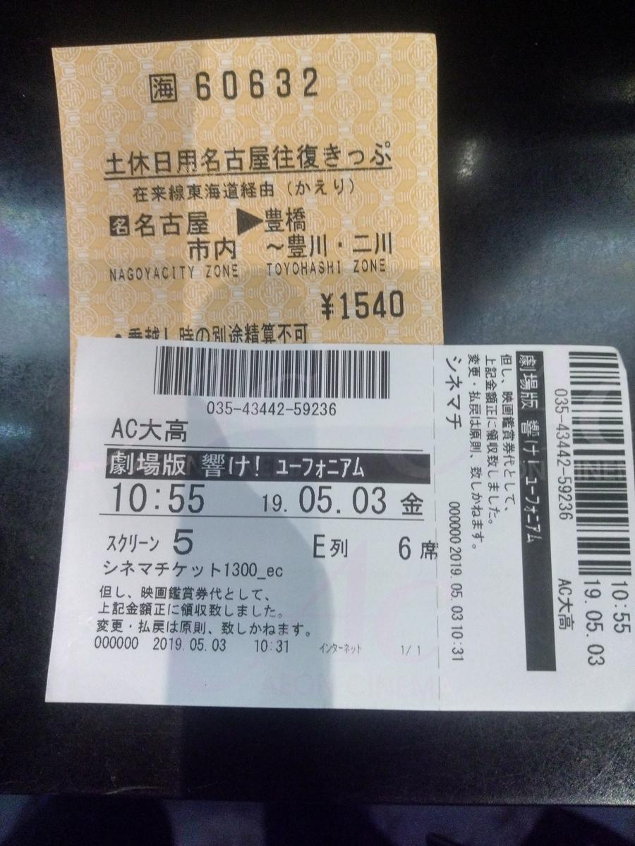 映画のチケットと復路の切符。
