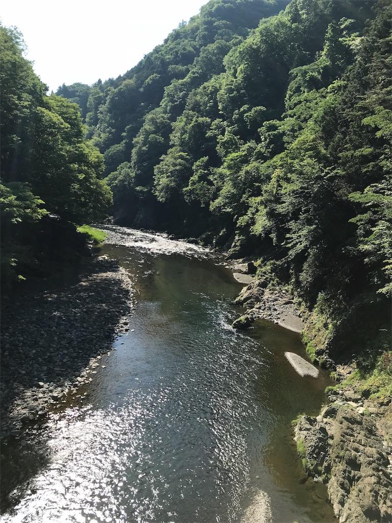 f:id:kazz-matsumura:20180604122100j:image