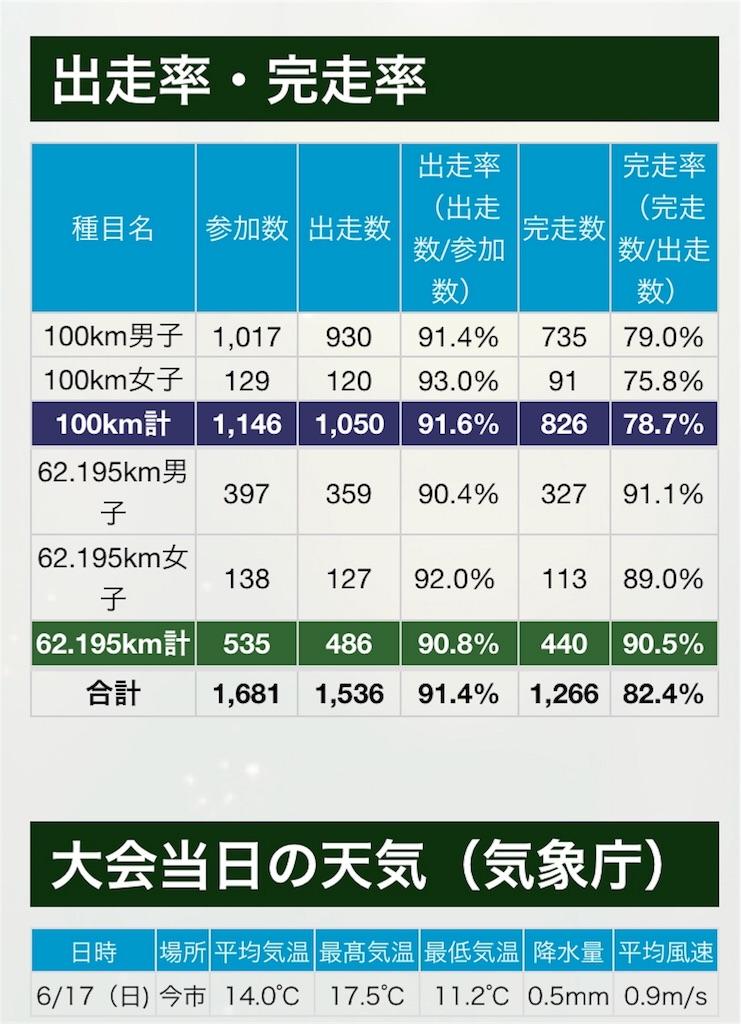 f:id:kazz-matsumura:20180618164110j:image