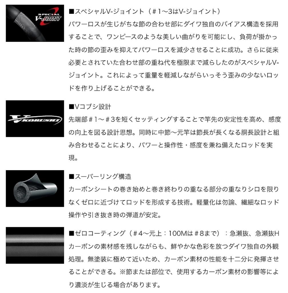 f:id:kazz-matsumura:20180730180752j:image