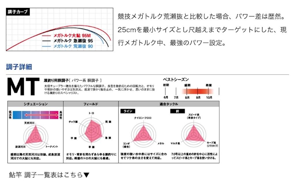 f:id:kazz-matsumura:20180730180802j:image