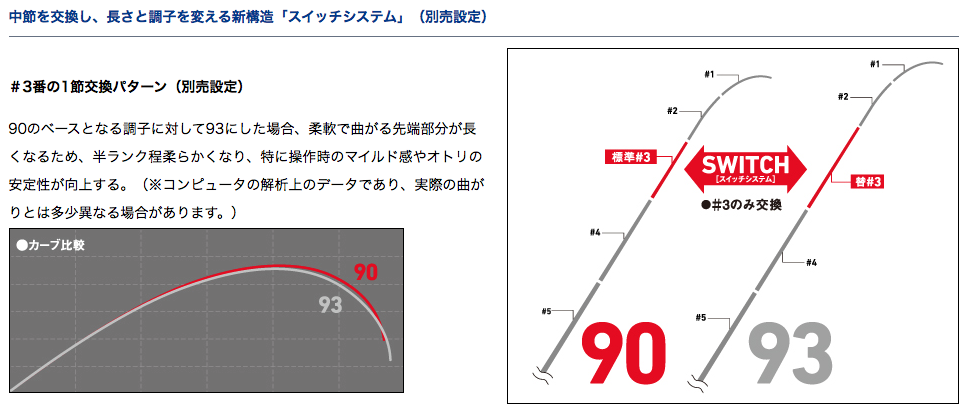 f:id:kazz-matsumura:20180803163128p:plain