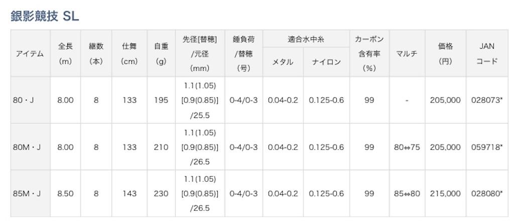 f:id:kazz-matsumura:20180804062455j:image
