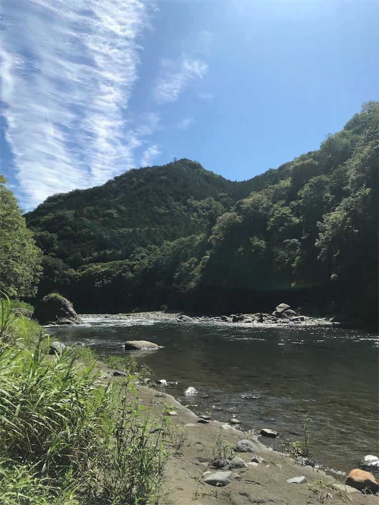 f:id:kazz-matsumura:20180817205330j:image