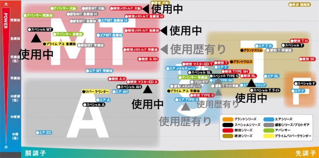 f:id:kazz-matsumura:20180901233217j:image