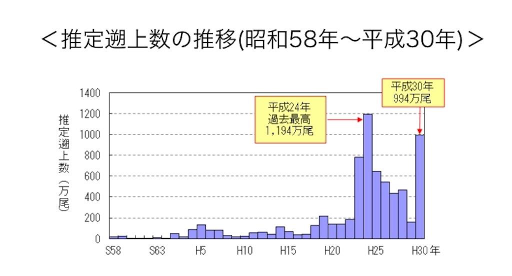 f:id:kazz-matsumura:20180910065728j:image