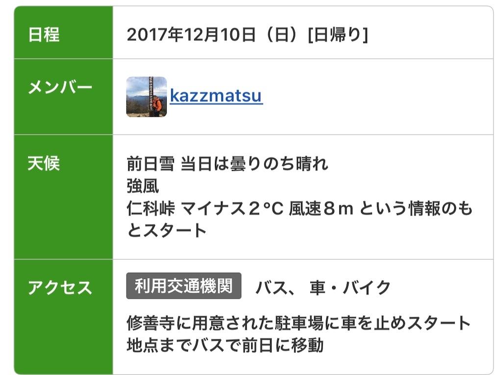 f:id:kazz-matsumura:20181206133404j:image
