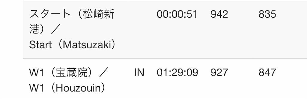 f:id:kazz-matsumura:20181214215213j:image