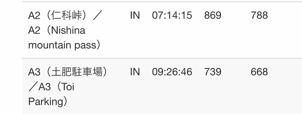 f:id:kazz-matsumura:20181214223125j:image
