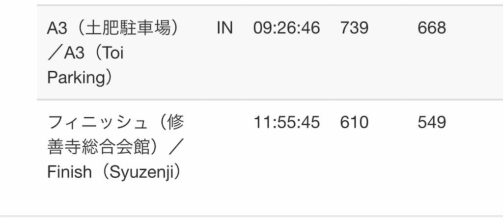 f:id:kazz-matsumura:20181214224812j:image