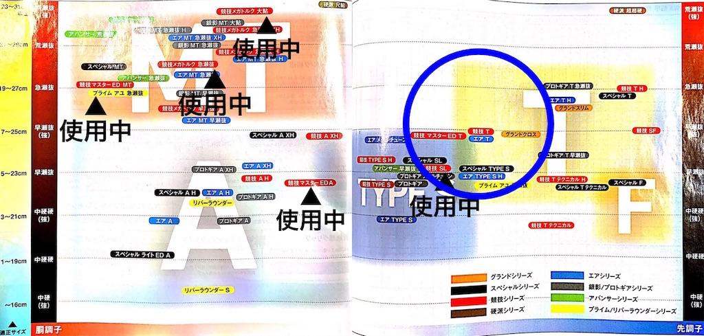 f:id:kazz-matsumura:20190118231439j:image
