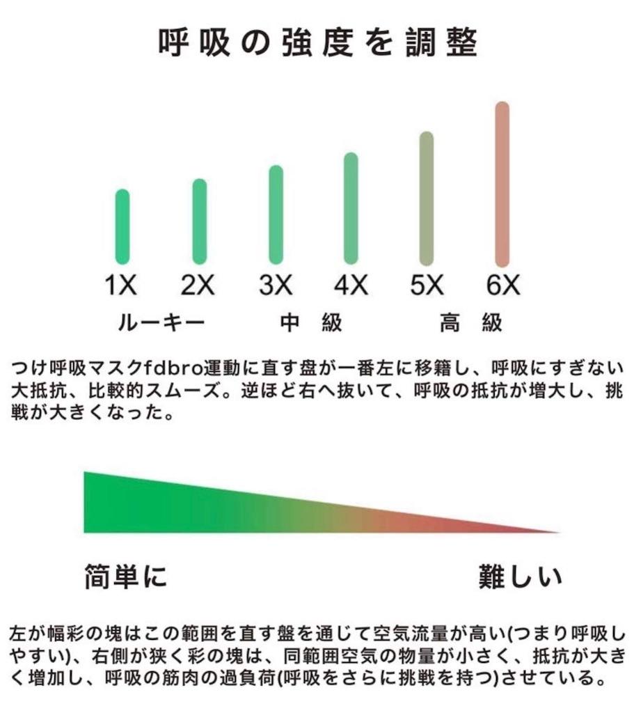 f:id:kazz-matsumura:20190302101545j:image