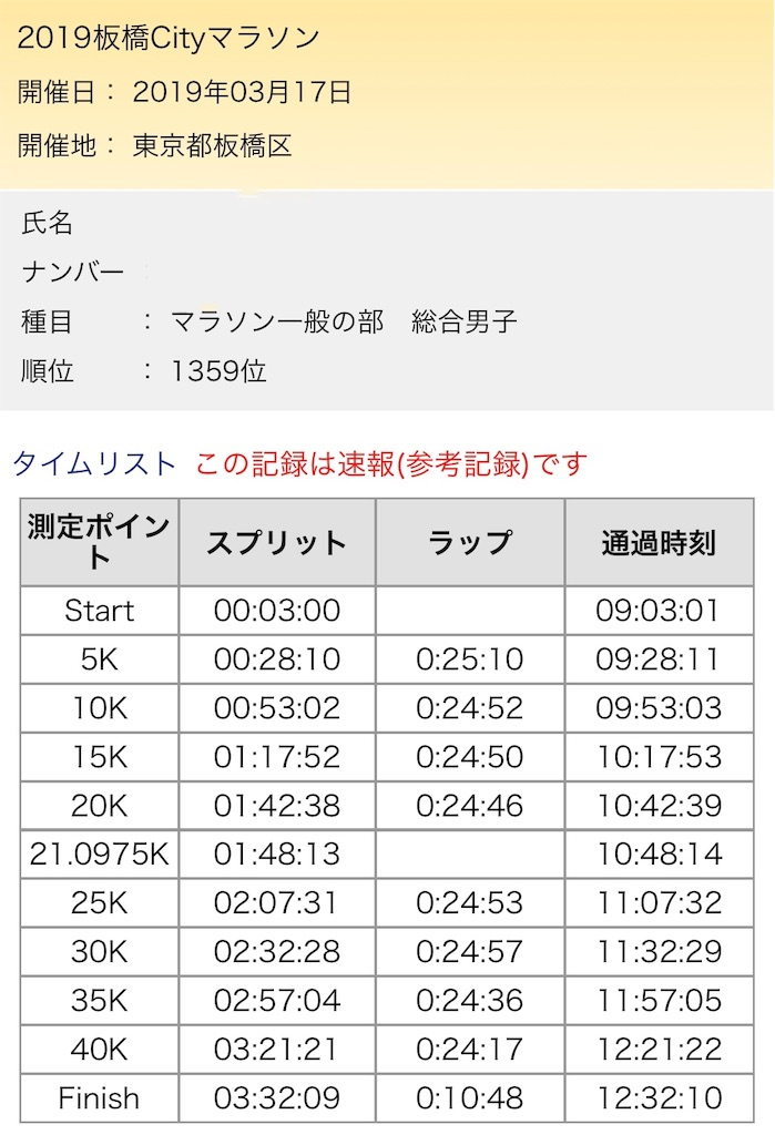 f:id:kazz-matsumura:20190318062811j:image