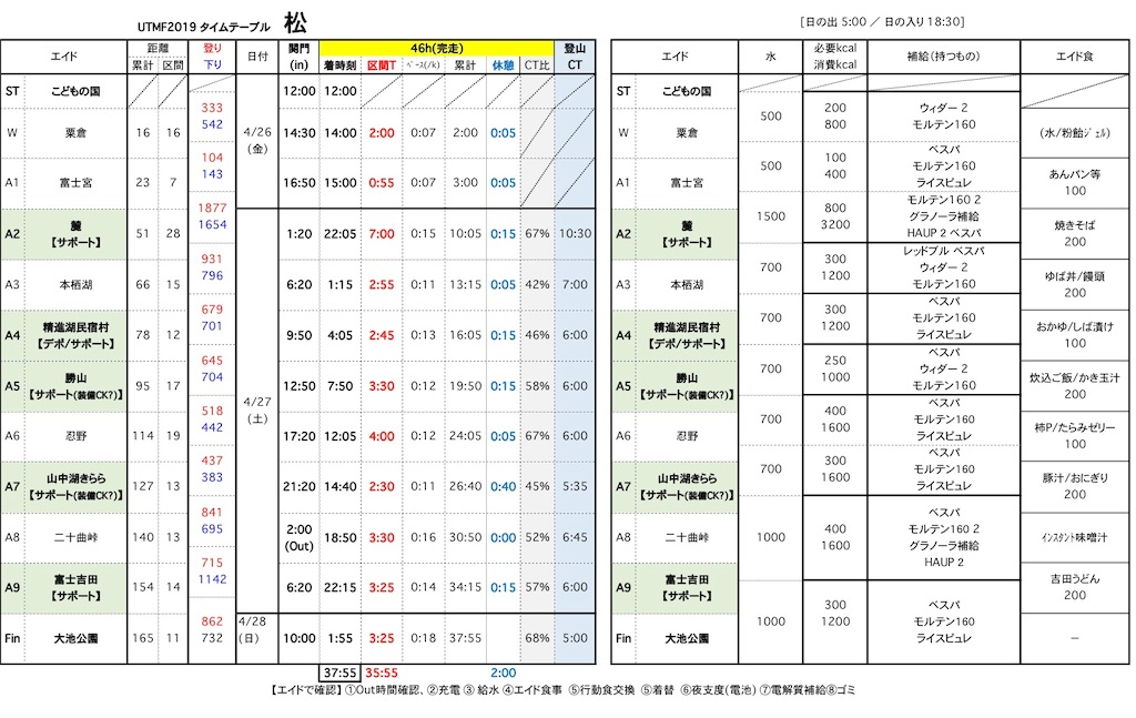 f:id:kazz-matsumura:20190422004306j:image