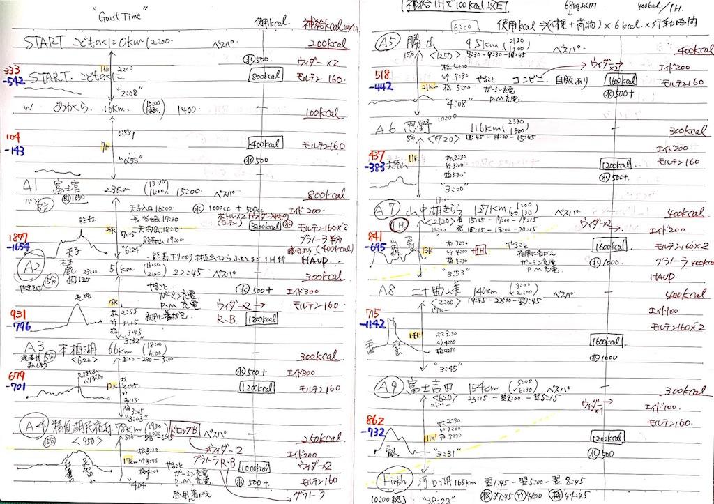 f:id:kazz-matsumura:20190424141728j:image