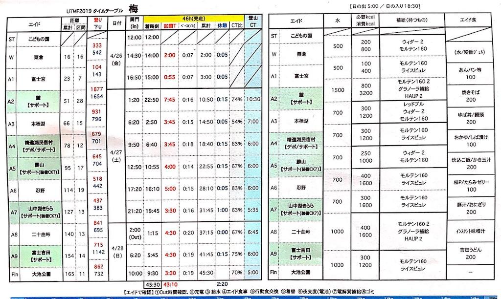 f:id:kazz-matsumura:20190424142603j:image