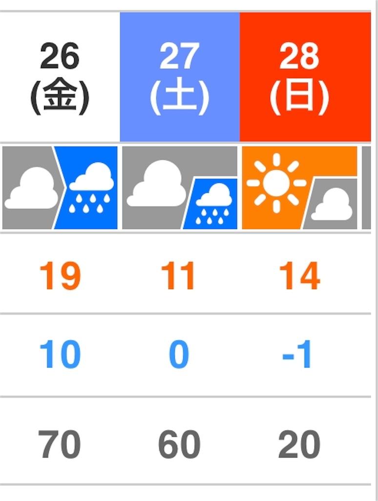 f:id:kazz-matsumura:20190424162150j:image