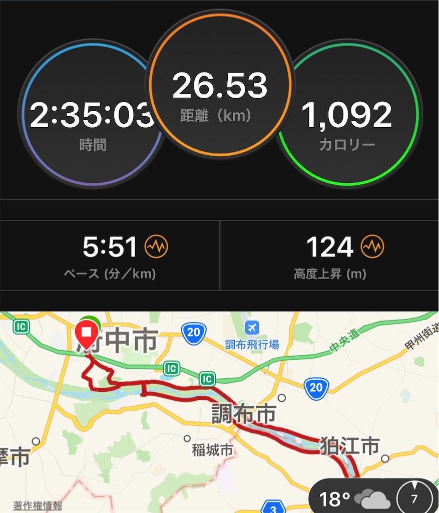 f:id:kazz-matsumura:20190429030657j:image