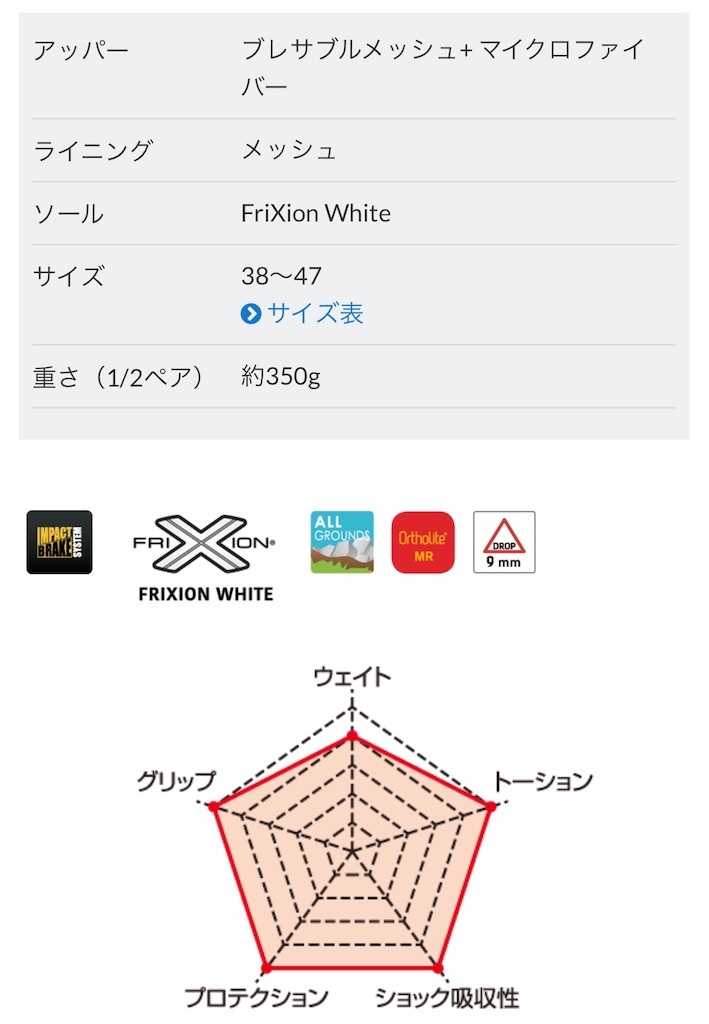 f:id:kazz-matsumura:20190508223750j:image