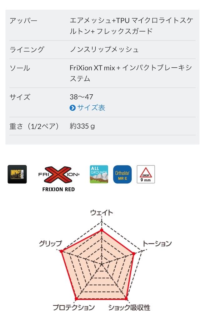 f:id:kazz-matsumura:20190508223836j:image