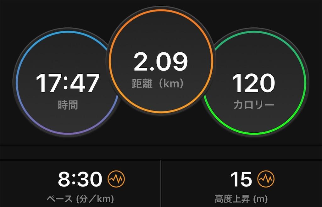 f:id:kazz-matsumura:20190509161351j:image