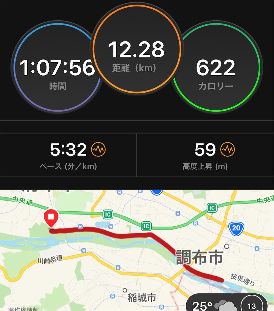 f:id:kazz-matsumura:20190517185527j:image