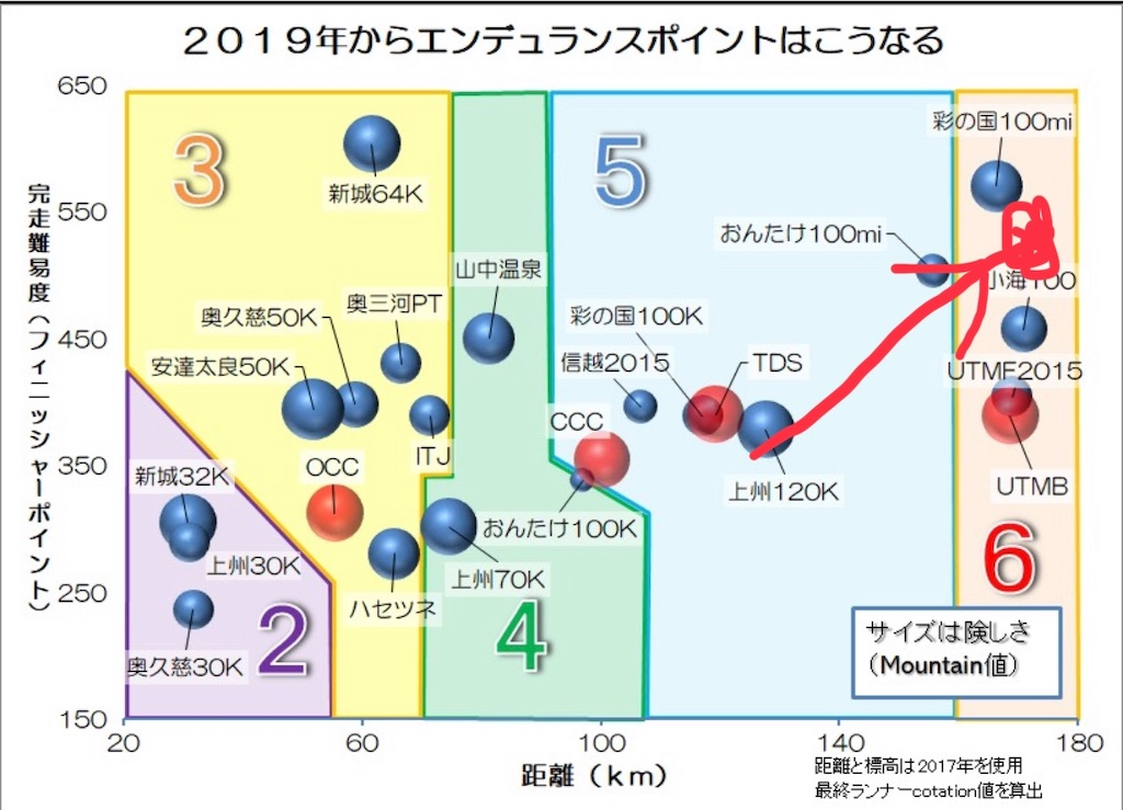 f:id:kazz-matsumura:20190602015139j:image