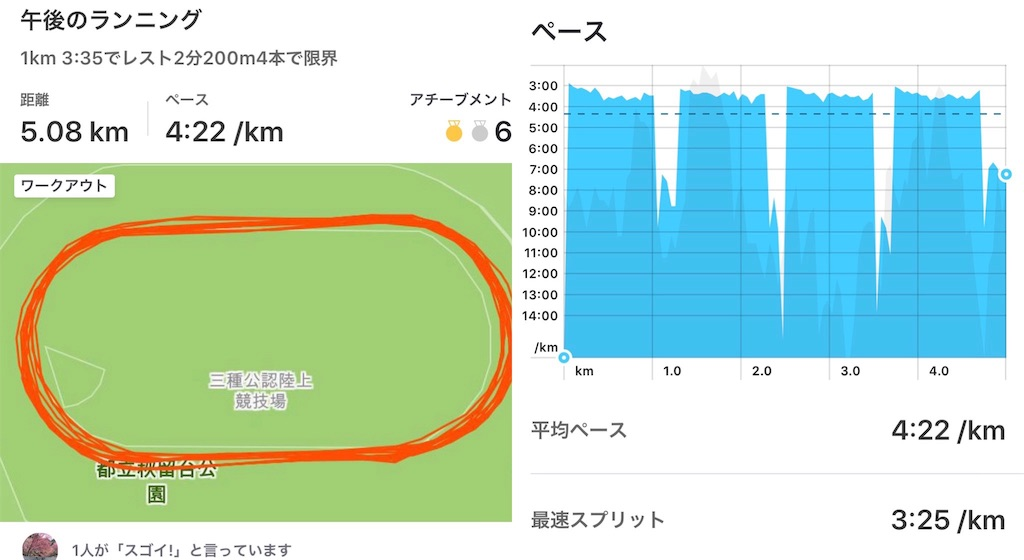 f:id:kazz-matsumura:20190605220859j:image