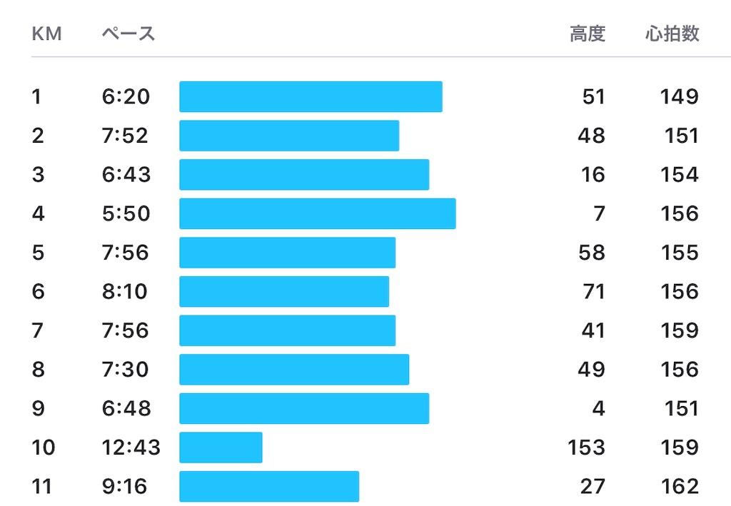 f:id:kazz-matsumura:20190610181734j:image