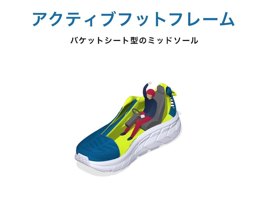 f:id:kazz-matsumura:20190613180213j:image