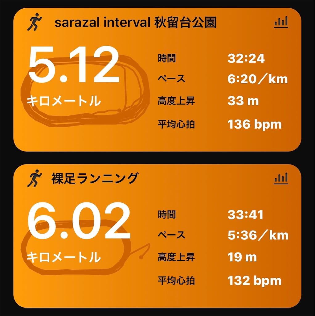 f:id:kazz-matsumura:20190627152905j:image