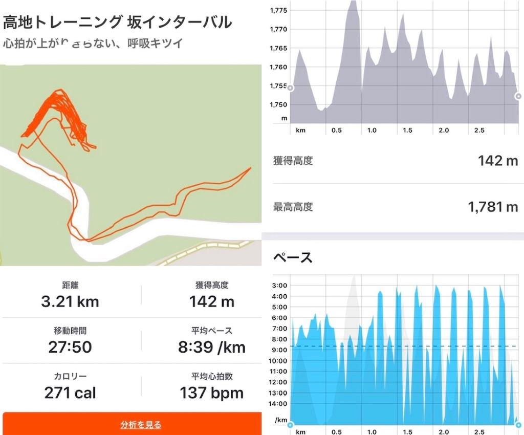 f:id:kazz-matsumura:20190630234536j:image