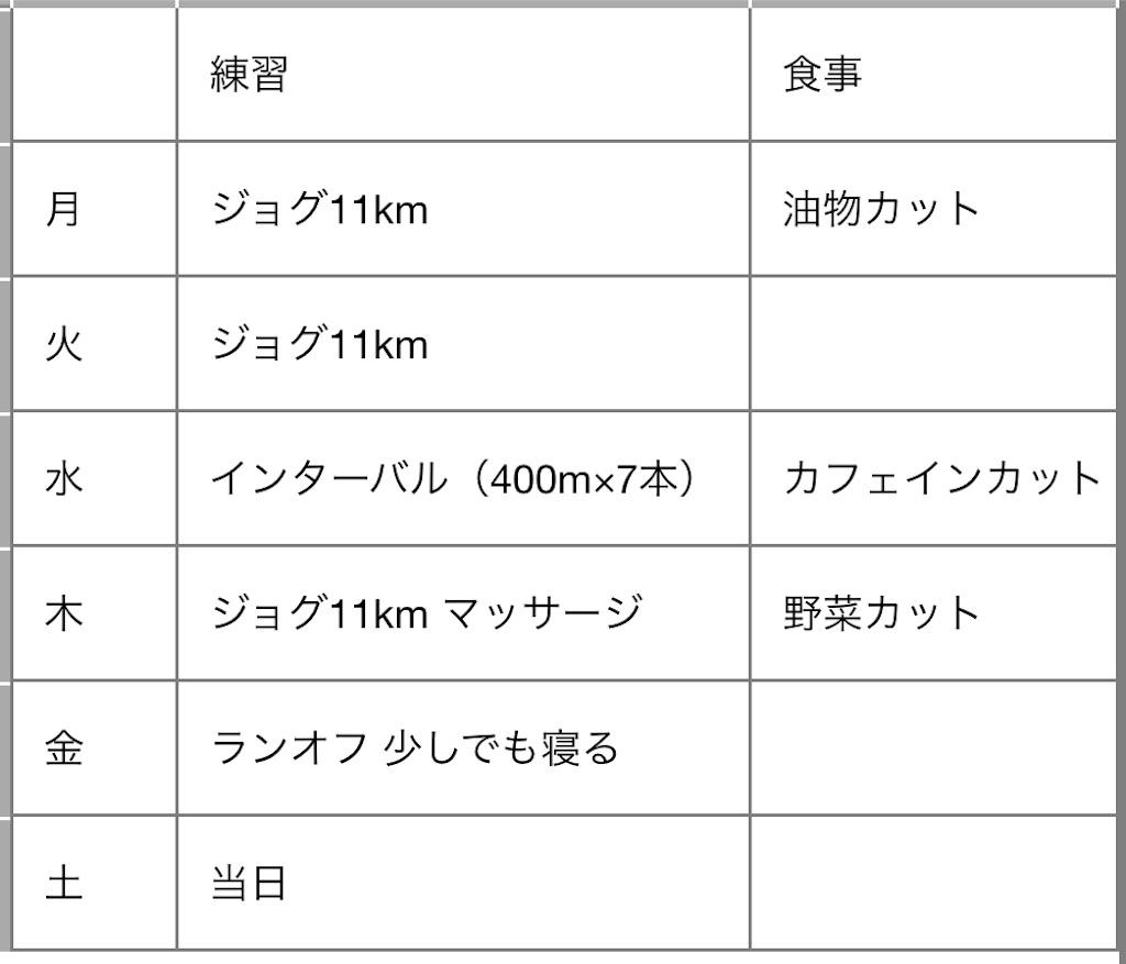f:id:kazz-matsumura:20190706183912j:image