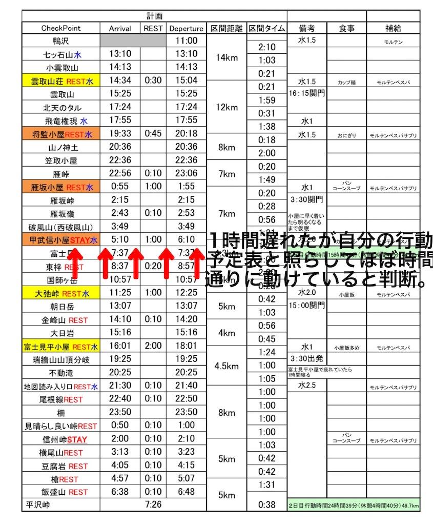 f:id:kazz-matsumura:20190715073217j:image