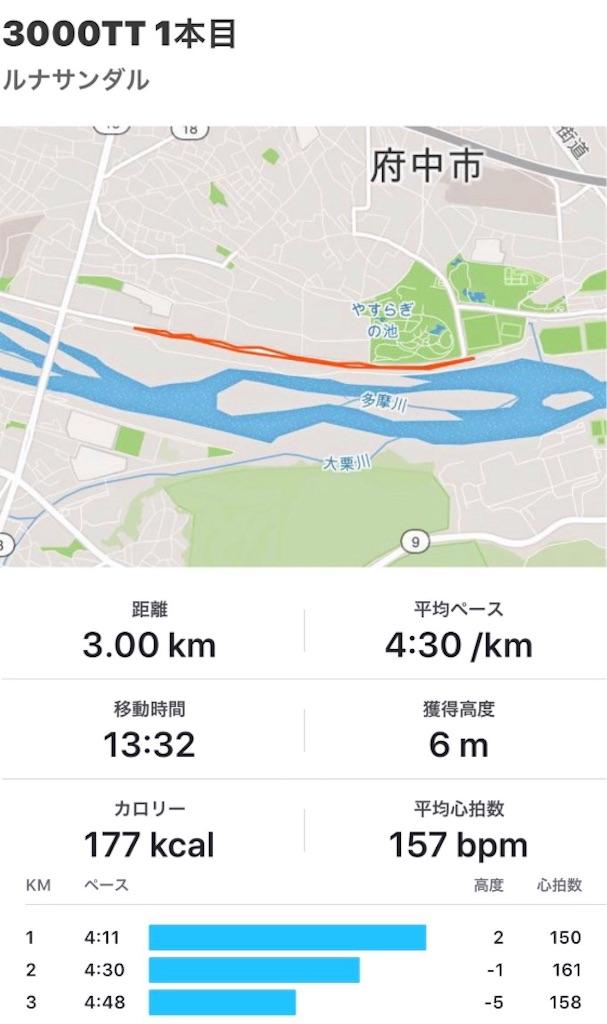 f:id:kazz-matsumura:20190724004720j:image