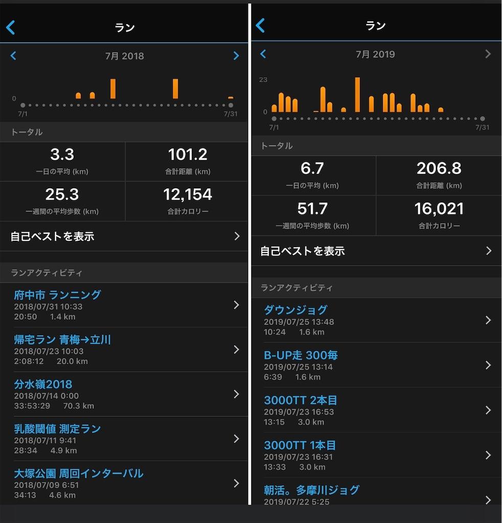 f:id:kazz-matsumura:20190727071616j:image