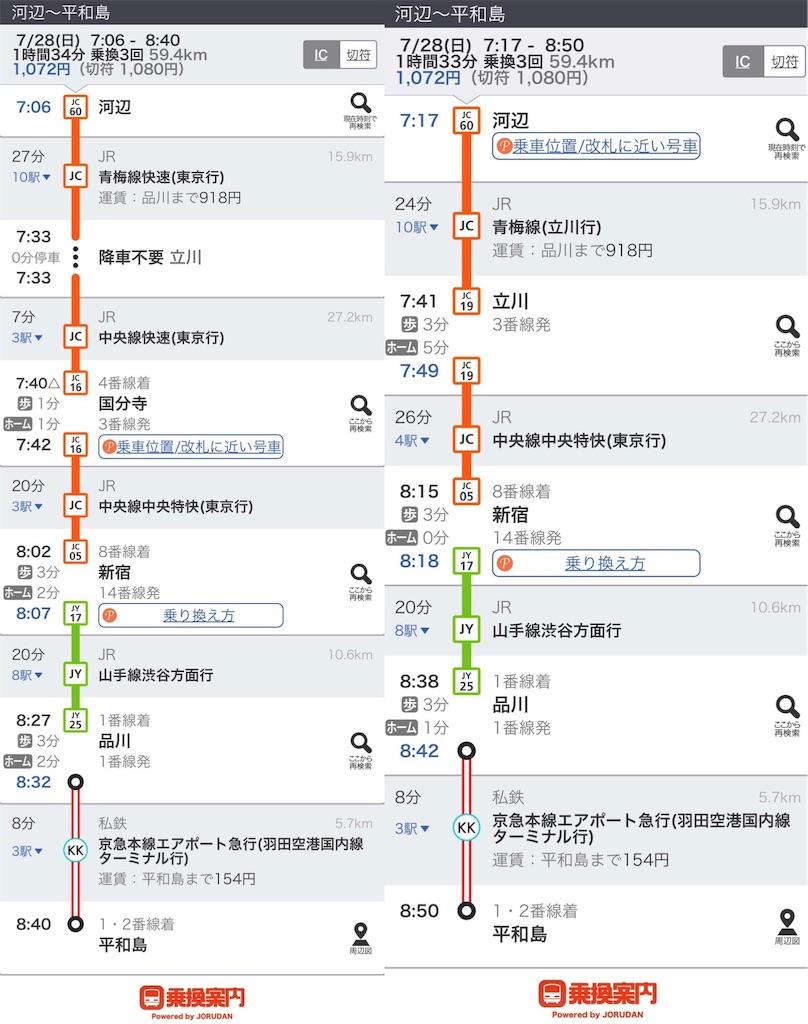 f:id:kazz-matsumura:20190727072226j:image